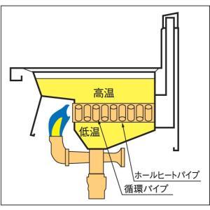 MGF-13K マルゼン ガスフライヤー スタンダードシリーズ|chuuboucenter|04