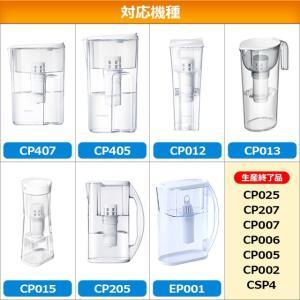 [CPC7W] 浄水器 クリンスイ ポット型交換用カートリッジ(アルカリ水用)CPC7W オフィシャルSHOP商品 送料無料 三菱ケミカル 浄水器カートリッジ cleansui 05