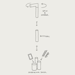杉田エース ACE 手動発電式バッテリー denqul デンクル グレー/ベージュ/ブルー|clubestashop|02