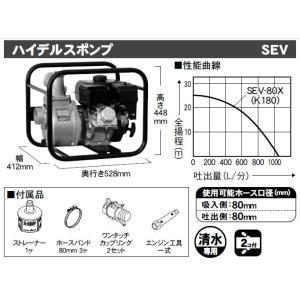 工進 コーシン エンジンポンプ 4サイクル 工進K180エンジン搭載 ハイデルスポンプ 口径80mm [SEV-80X]|cnf