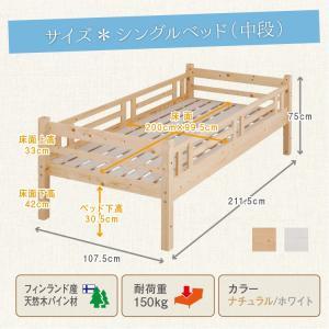 すのこ 3段ベッドタイプ(キャスター付下段+シングル中段+シングルはしご付上段)|collectioncasestore|06