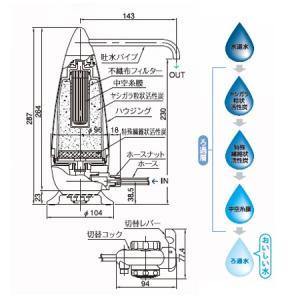 メイスイ 家庭用コンパクト浄水器2形 POZZO(ポッツォ) カートリッジ(送料無料、代引不可)|cookcook|02