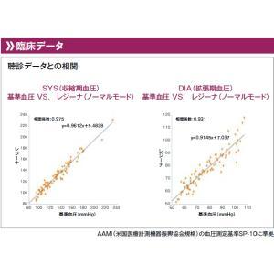 ワンハンド電子血圧計 KM-370II(レジーナII):ウォッシャブルカフMサイズ|create|04
