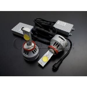 【 H8/H9/H11/H16 】 LEDフォグランプシステムキット CREE薄型