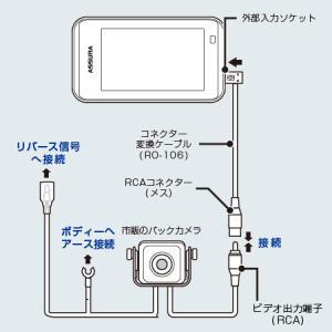 【在庫あり即納!!】セルスター RO-106 コネクター変換ケーブル|creer-net|02