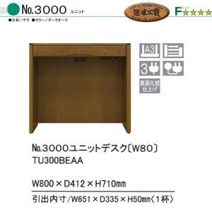 浜本工芸 No3000ユニットデスク(W80) ユニットボード用下台のみ 幅80cm 2014 |crescent