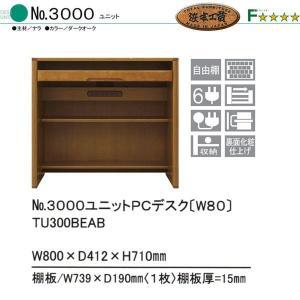 浜本工芸 No3000ユニットPCデスク(W80) ユニットボード用下台のみ 幅80cm 2014 |crescent