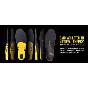 バネ インソール バランス機能UP 調節可能中敷き ドット ランニング 全5サイズ ライト グレー ...