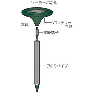もぐら モグラ 撃退 ソーラー式モグラ撃退器 ...の詳細画像3