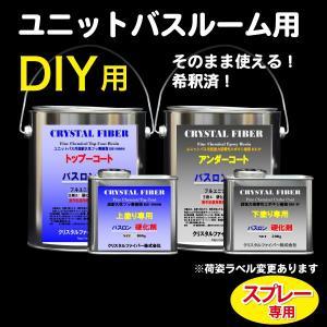 浴室修復塗料 バスロン ユニットバスルーム用 スプレー専用 選べる10色|crystalfiber