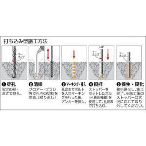 サンコー 旭化成ケミカルMUアンカー(打込み型...の詳細画像1