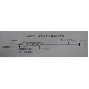 エレクトロライン(静電気除去紐) 3m(フィルム・印刷加工の静電気除去・帯電防止、除電グッズ)|daihyaku|05