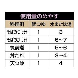 麺つゆ そばつゆ  どんどんシリーズ 鰹つゆ 1L×6本 送料無料 希釈 だし たっぷり 万能つゆ|dashinofutaba|02