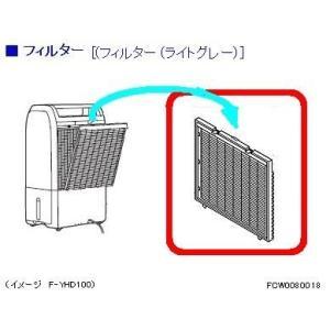 パナソニック FCW0080018 [空調機器フィルター] [フィルタ(ライトグレー)]
