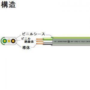 富士電線 公団用VVFケーブル 2.0mm 3心 100m巻 コウダンヨウVVF2.0×3C×100m