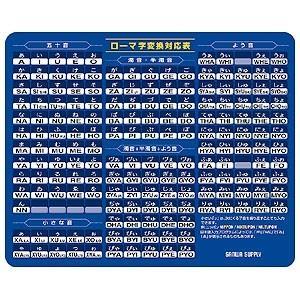 サンワサプライ マウスパッド ローマ字変換対応表 中型サイズ ブルー MPD-OP17RL7BL|dendenichiba