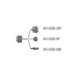 A&D(エー・アンド・デイ) USBコンバータ・ケーブルセット AX-USB-9P|dendouki2