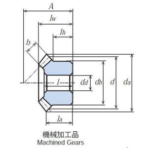 協育歯車工業  M1D25*2306|dendouki