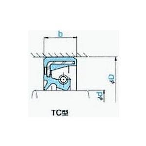 NOK オイルシール TC15257 (AE0588K1) TC型|dendouki