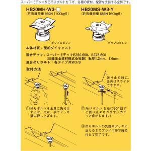 ネグロス電工 HB20MH-W3-Y スーパーEデッキ用 色 黄|densetu