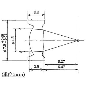 レーザーダイオード用レンズ2個セット denshi