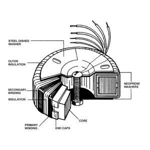 トロイダルトランス 100VA 入力120/2...の詳細画像1