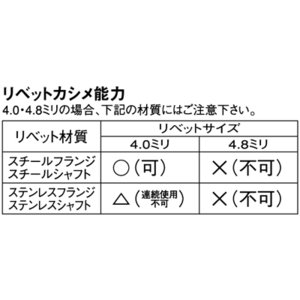 TOP/トップ工業 フレックスハンドリベッター TRF-360|denzai-com|02