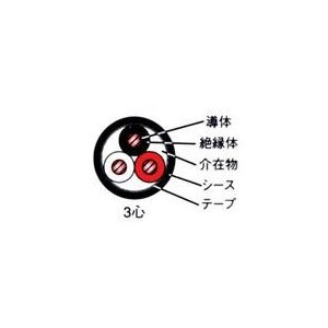 ☆新品☆600V CV 3.5SQx3C 1mよ...の商品画像