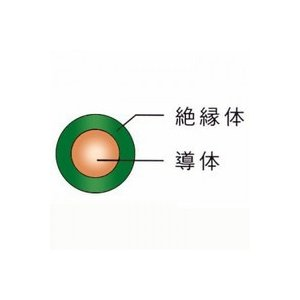 ☆新品☆600V ビニル絶縁電線 IV 2.0Φ 緑 単線 300m巻 ☆領収書可能|denzai110ban
