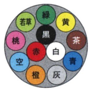 1mより切断OK ☆ 富士電線 VCTF 0.75SQx12C(芯) 丸形(丸型) ビニールキャブタイヤコード ☆ 領収書可能|denzai110ban