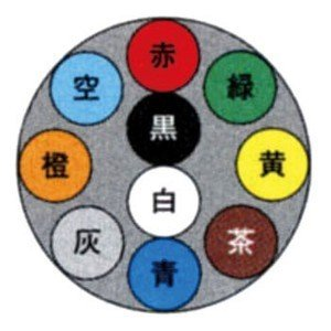 1mより切断OK ☆ 富士電線 VCTF 2SQx10C(芯) 丸形(丸型) ビニールキャブタイヤコード ☆ 領収書可能|denzai110ban