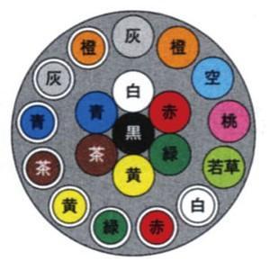 1mより切断OK ☆ 富士電線 VCTF 2SQx20C(芯) 丸形(丸型) ビニールキャブタイヤコード ☆ 領収書可能|denzai110ban