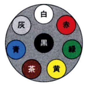 1mより切断OK ☆ 富士電線 VCTF 2SQx8C(芯) 丸形(丸型) ビニールキャブタイヤコード ☆ 領収書可能|denzai110ban