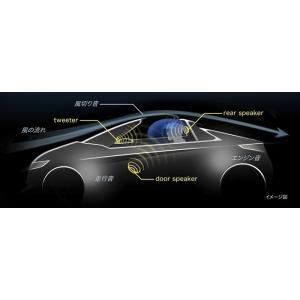 送料無料 HONDA ホンダ S660 ホンダ純正 スカイサウンドスピーカーシステム フロント用