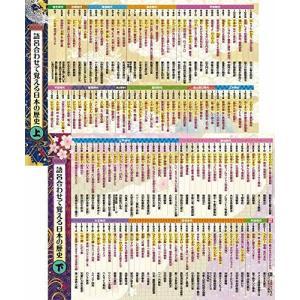 語呂合わせで覚える日本史 年表(年号)お風呂ポスター 防水 上下巻セット B3サイズ 和柄デザイン 歴史 社会|diamod-snap987