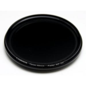可変式NDフィルター ND2×〜ND400× 72mm
