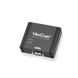ATEN VC160A VGA→DVIコンバーター digital-gadget-geek