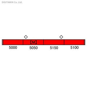 送料無料◆30253 グリーンマックス 名鉄5000系(ボルスタ付き台車編成)4両編成セット(動力付...