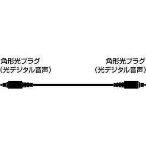 AUDIO-TECHNICA AT5D91/0.5