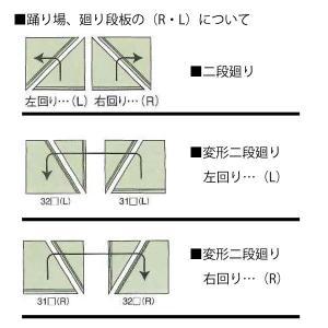 集成材 タモ無垢集成材無塗装 変形2段廻り段板 KSFF-31ST(L) 左廻り 30×1000×1000mm (48kg/セット) B品 diy-support 04
