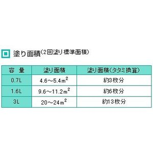 カンペハピオ 水性ウレタン床用ニス とうめい 1.6L diy-tool 02
