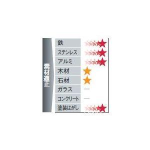 ヤナセ ユニロンサンダー中目 NA10|diy-tool|02