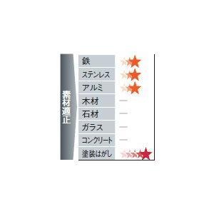 ヤナセ ユニロンブラックベベルハード NBV01|diy-tool|02
