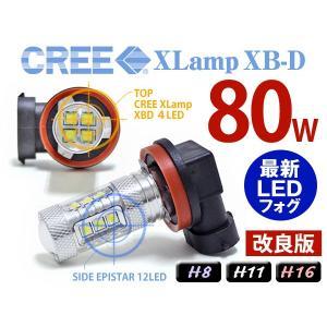 LEDフォグランプ H8 H11 H16 80W 汎用 後付け 改良版 最新LEDフォグランプ|dko