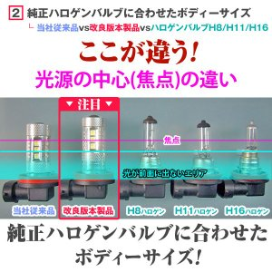 LEDフォグランプ H8 H11 H16 80W 汎用 後付け 改良版 最新LEDフォグランプ|dko|04