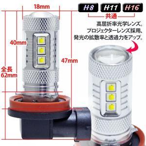 LEDフォグランプ H8 H11 H16 80W 汎用 後付け 改良版 最新LEDフォグランプ|dko|06
