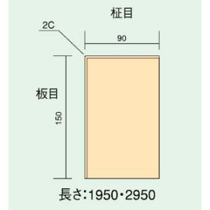 上がり框 パワフルフロアーACT対応 9尺框 90×150×2950 オレフィンシート 送料無料|dmkenzaiichiba