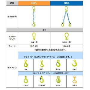 マーテック チェーンスリング 使用荷重5.2t 一本吊りセット MG1-EGKNA13|dougu-ya|03