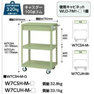 【ポイント5倍】 【代引不可】 山金工業 ヤマテック ワゴン W7CSH-M-G 【メーカー直送品】