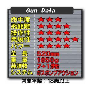 ショットガン M1100 (RV) リヴィジョン dream-up 03